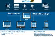 Top-notch Responsive Website Design Services